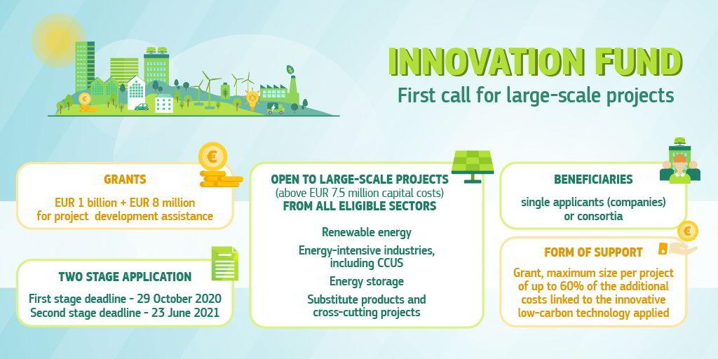 innovation fund infographic.jpg